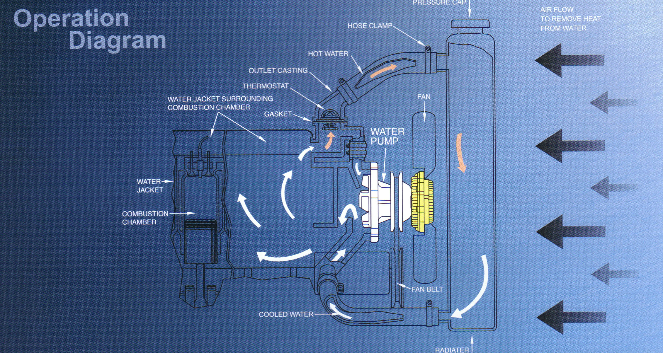 Proton Savvy Wiring Diagram Page 3 And Schematics Perodua Kancil Engine Npw Water Pump For Campro Zhapalang E Autoparts Rh Store Com My